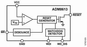 Adm8613 Datasheet And Product Info