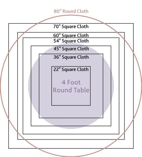 how to make a tablecloth for a rectangular table best 25 round table sizes ideas on pinterest dining