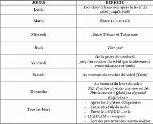 Fleur D Islam Horaire Priere : les moments favorables aux invocations daara serigne mor diop ~ Medecine-chirurgie-esthetiques.com Avis de Voitures