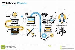 Flat Line Illustration Of Website Design Process Stock Illustration