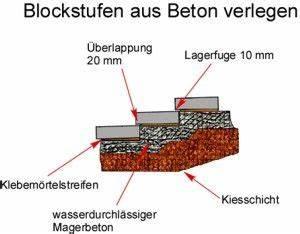 Blockstufen Ohne Beton Setzen : anleitung blockstufen beton setzen bzw verlegen ~ A.2002-acura-tl-radio.info Haus und Dekorationen