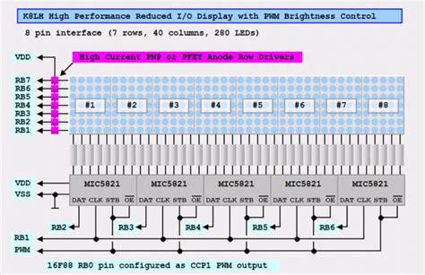 How Should Current Limit Led Matrix Electrical