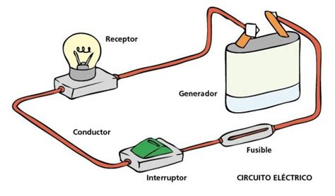 circuito eletrico de interruptor related keywords circuito electrico gallery