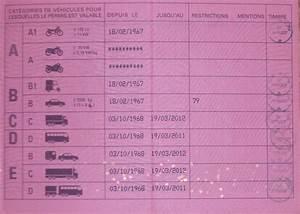 Moto Avec Permis B : ancien permis b et a1 obtenu par equivalence permis de conduire le forum d 39 auto evasion ~ Maxctalentgroup.com Avis de Voitures