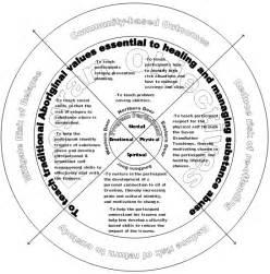 Matrix Model Substance Abuse Worksheets