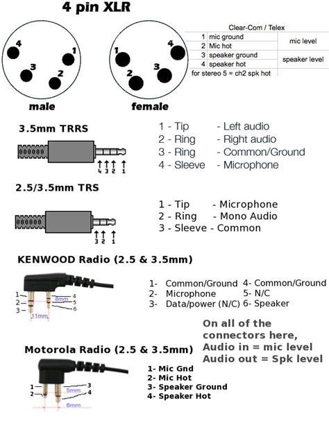 3.5 Mm To Xlr Wiring Diagram from tse2.mm.bing.net