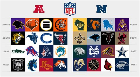 Check Out (and Nitpick) These Redesigned Nfl Logos