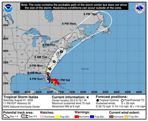 Tropical storm claudette as of 12:00 utc jun 19, 2021: Special Weather Statement: Tropical Storm | OCNJ Daily