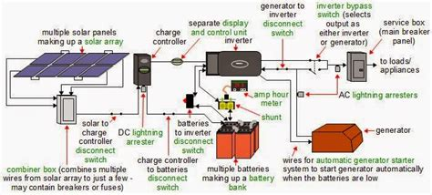 electrical engineering world a complete diagram of an
