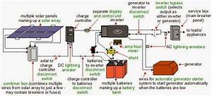 Electrical Engineering World   U0650a Complete Diagram Of An Off