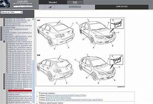 Manual Taller Mazda 3