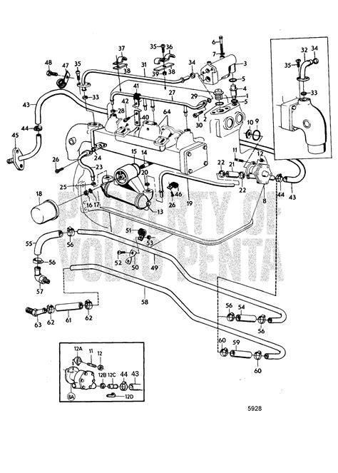 Volvo Marine Diesel Engine Diagram Auto Wiring