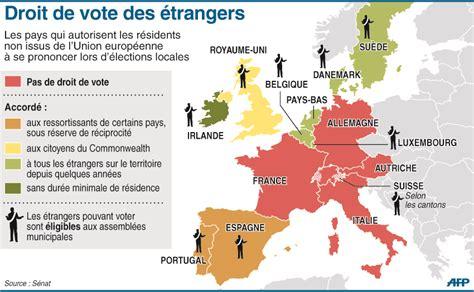 femmes de chambres pour ou contre le droit de vote des étrangers non