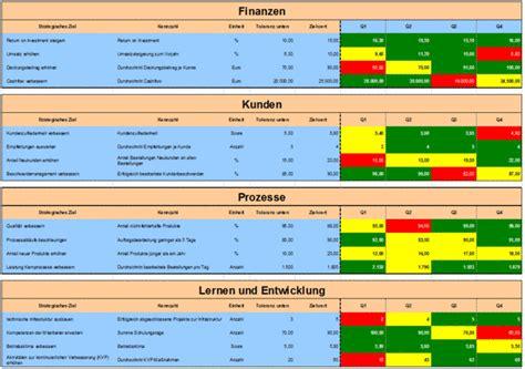 kennzahlensysteme management handbuch business wissende