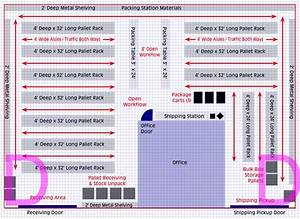 Planning Your Warehouse Layout  5 Steps To Cost