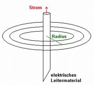 Elektrische Feldstärke Berechnen : magnetische durchflutung elektrische spule und magnetische feldst rke ~ Themetempest.com Abrechnung