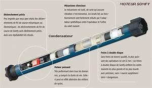 Changer Enrouleur Volet Roulant : prix moteur volet roulant somfy changer le condensateur r ~ Dailycaller-alerts.com Idées de Décoration