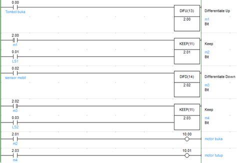 Omron Plc Diagram by Tutorial Plc Omron Cx Programmer Instruksi Dasar Difu Dan