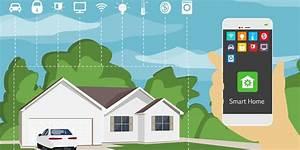 Smart Home Sicherheit : smart home sicherheit 5 intelligente l sungen und anbieter ~ Yasmunasinghe.com Haus und Dekorationen
