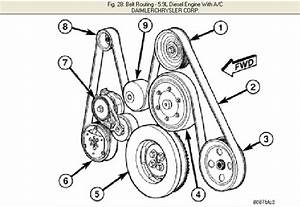 Serpentine Belt Pattern For 2005 Dodge 2500 Truck With