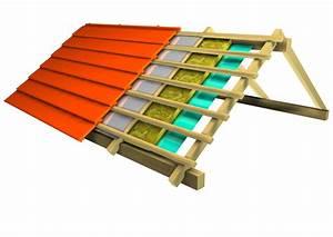 Wie Wird Ein Dach Gedämmt : alles rund ums dach vom dachstuhl bis zur dacheindeckung ~ Lizthompson.info Haus und Dekorationen