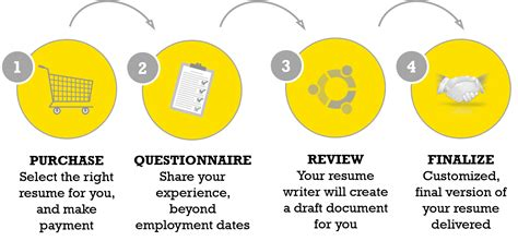 resume writing services by yellow