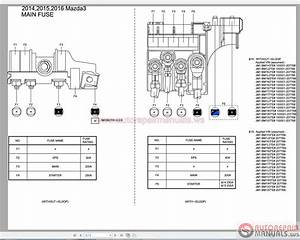 07 Mazda 3 Wiring Diagrams