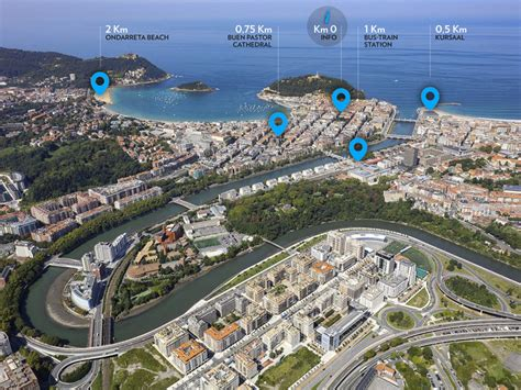 how to get around san sebastian tourism