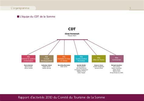 chambre d agriculture picardie rapport d 39 activités 2010 cdt somme