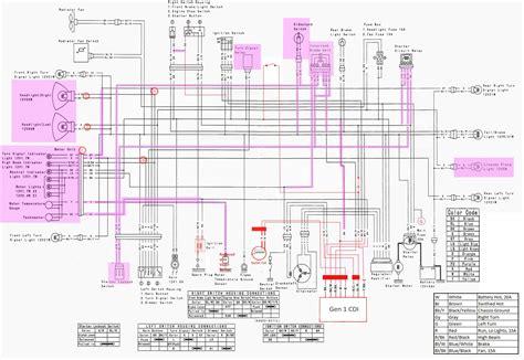 Gen Ignition Kawasaki Klr Forum