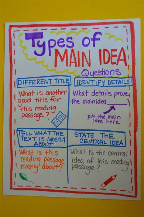 Teaching Main Idea In Nonfiction 2nd Grade Nonfiction