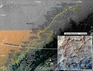 Curiosity Rover: Rough Terrain Ahead!