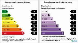 Classe énergie D Appartement : le dpe classe nerg tique influe sur le prix de vente d 39 un ~ Premium-room.com Idées de Décoration