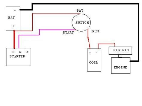 Wiring For Hei Ignition Nova Tech
