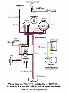 Schema Electrique Simple Moto