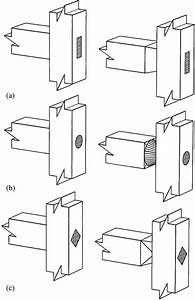 Mortise And Tenon Joint Configuration Of Fully Inserted