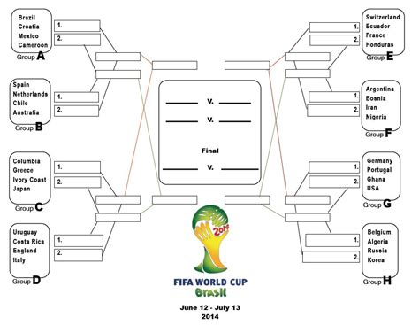 bracket challenge template the soccer world cup 2014 page for the soccer fan brazil here we come