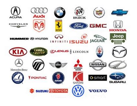 History Of Famous Car Brands