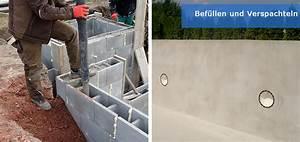 Kosten Beton Selber Mischen : schwimmbad selber bauen schwimmbecken infoportal fkb ~ Lizthompson.info Haus und Dekorationen