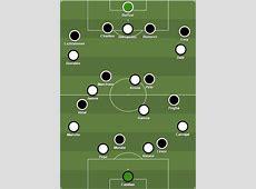 Real Madrid vs Juventus; predicted lineups and team news