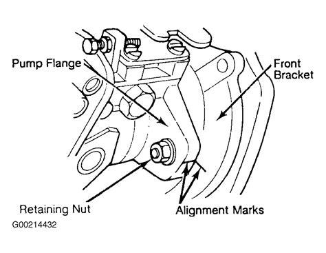 Chevrolet Pickup Serpentine Belt Routing