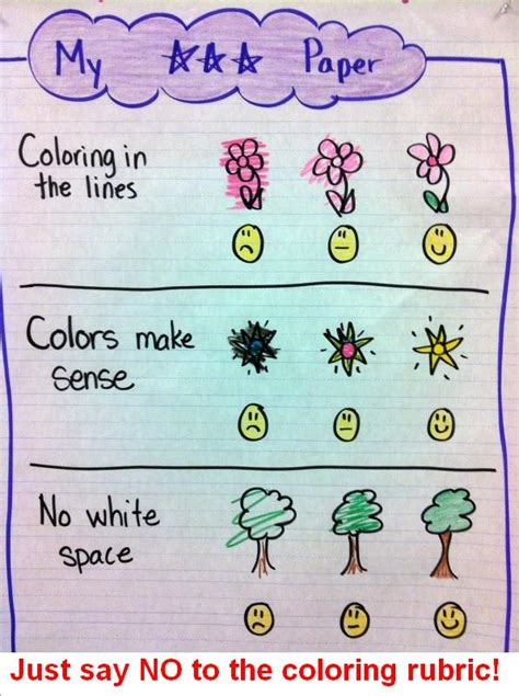 Coloring Rubric mockingbird workshop the quot coloring rubric quot and why it