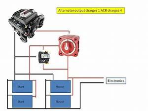 Looking For A Wiring Diagram  Single Engine  4 Batteries