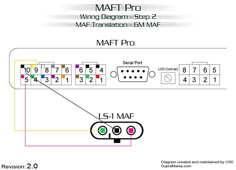 Gm Maf Wiring by 2b Gm Map And Iat Sensors Aka Speed Density Current