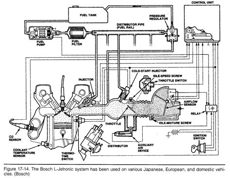 Electronic Fuel Injector Diagram by Electronic Fuel Injection