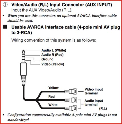 Av Cable To Usb Wiring Diagram by Appradioworld Apple Carplay Android Auto Car