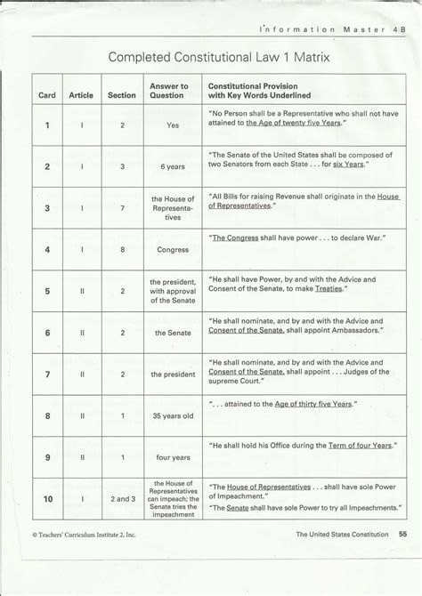 constitutional principles worksheet answers icivics