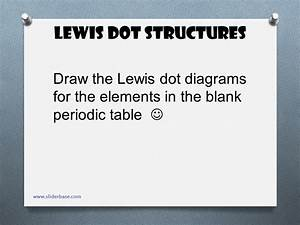 Bohr Models And Lewis Dot Diagrams - Presentation Chemistry