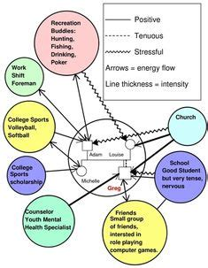 family structures  legacies images family