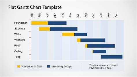 flat gantt chart template  powerpoint slidemodel